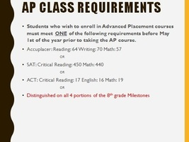 AP Class Requirements